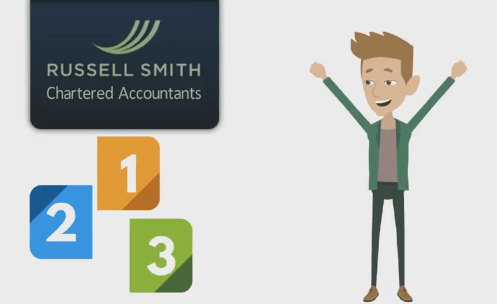 animated person showing 3 tips on taking a break as a self employed