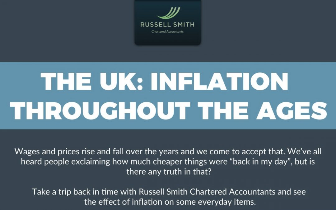 Inflation Throughout the Ages: A Leeds Accountant's Assessment